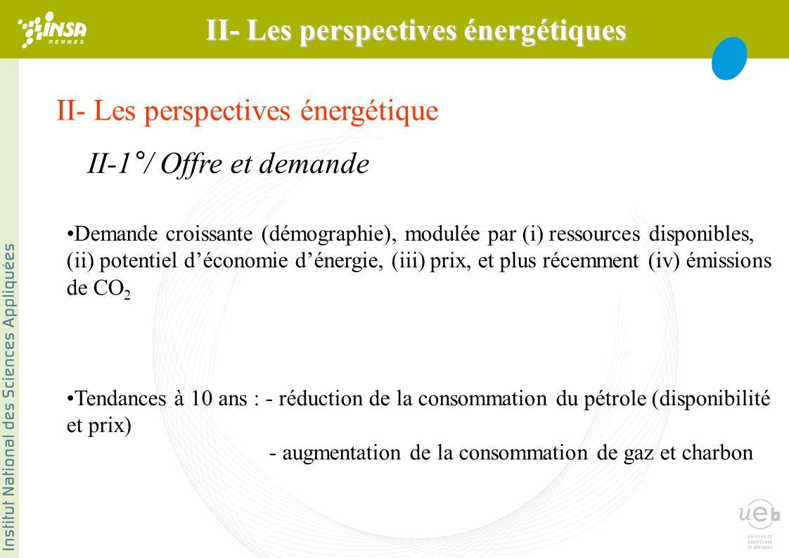 II- Les perspectives énergétique II-1°/ Offre et demande Demande croissante (démographie), modulée par (i) ressources disponibles, (ii) potentiel déconomie dénergie, (iii) prix, et plus récemment (iv) émissions de CO 2 Tendances à 10 ans : - réduction de la consommation du pétrole (disponibilité et prix) - augmentation de la consommation de gaz et charbon II- Les perspectives énergétiques