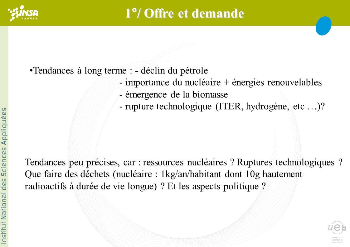 Tendances à long terme : - déclin du pétrole - importance du nucléaire + énergies renouvelables - émergence de la biomasse - rupture technologique (ITER, hydrogène, etc …).