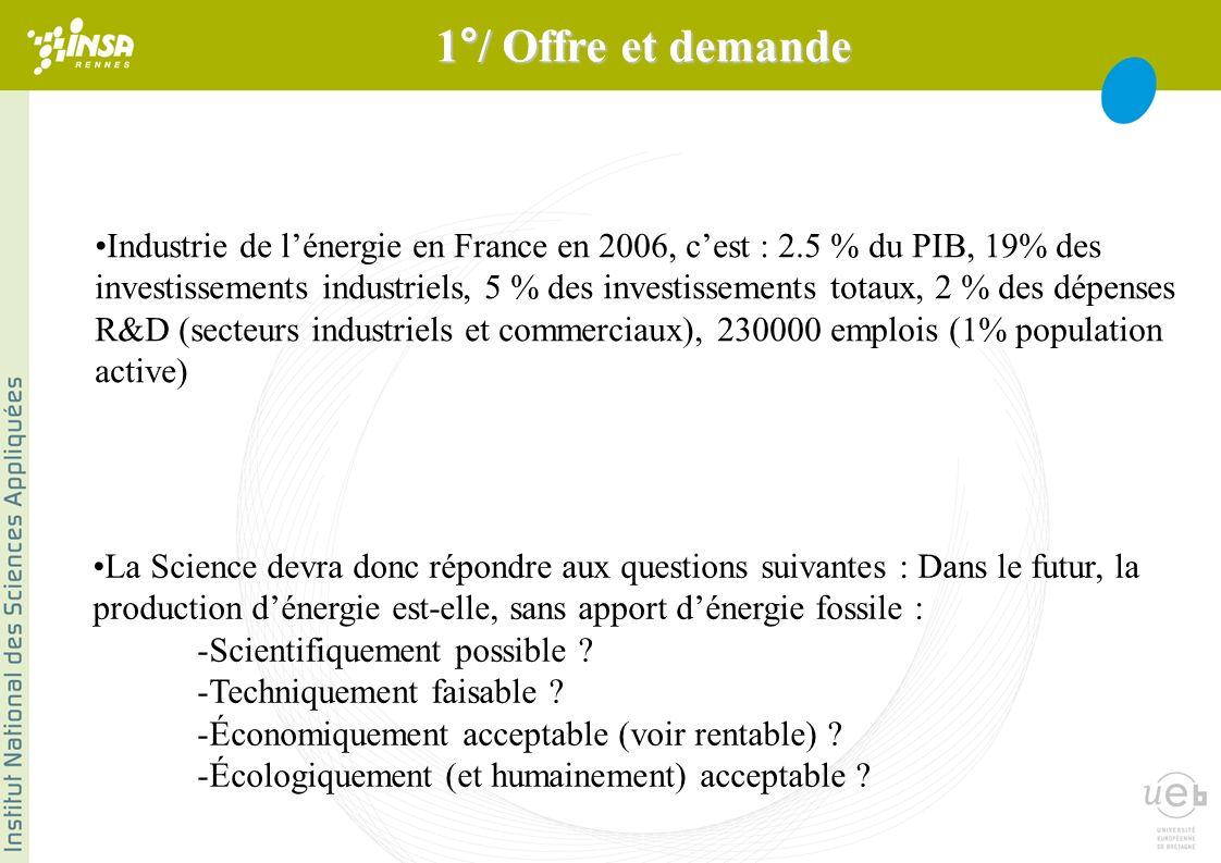 La Science devra donc répondre aux questions suivantes : Dans le futur, la production dénergie est-elle, sans apport dénergie fossile : -Scientifiquem