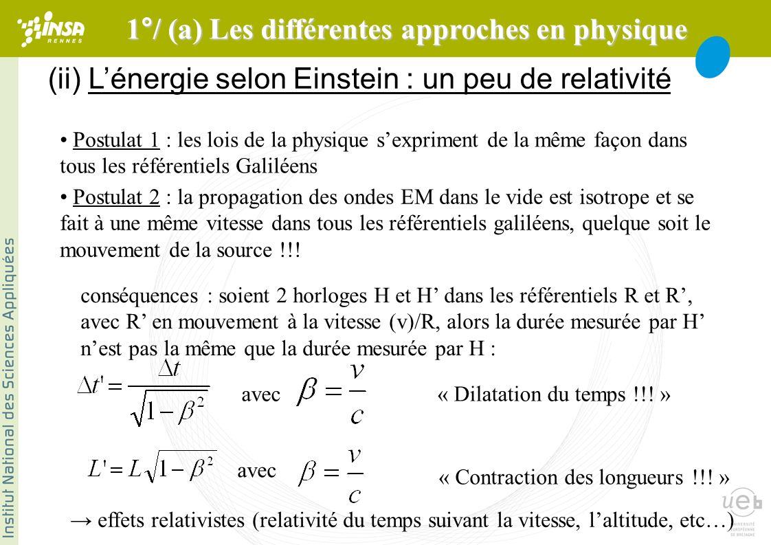 (ii) Lénergie selon Einstein : un peu de relativité Postulat 1 : les lois de la physique sexpriment de la même façon dans tous les référentiels Galiléens Postulat 2 : la propagation des ondes EM dans le vide est isotrope et se fait à une même vitesse dans tous les référentiels galiléens, quelque soit le mouvement de la source !!.