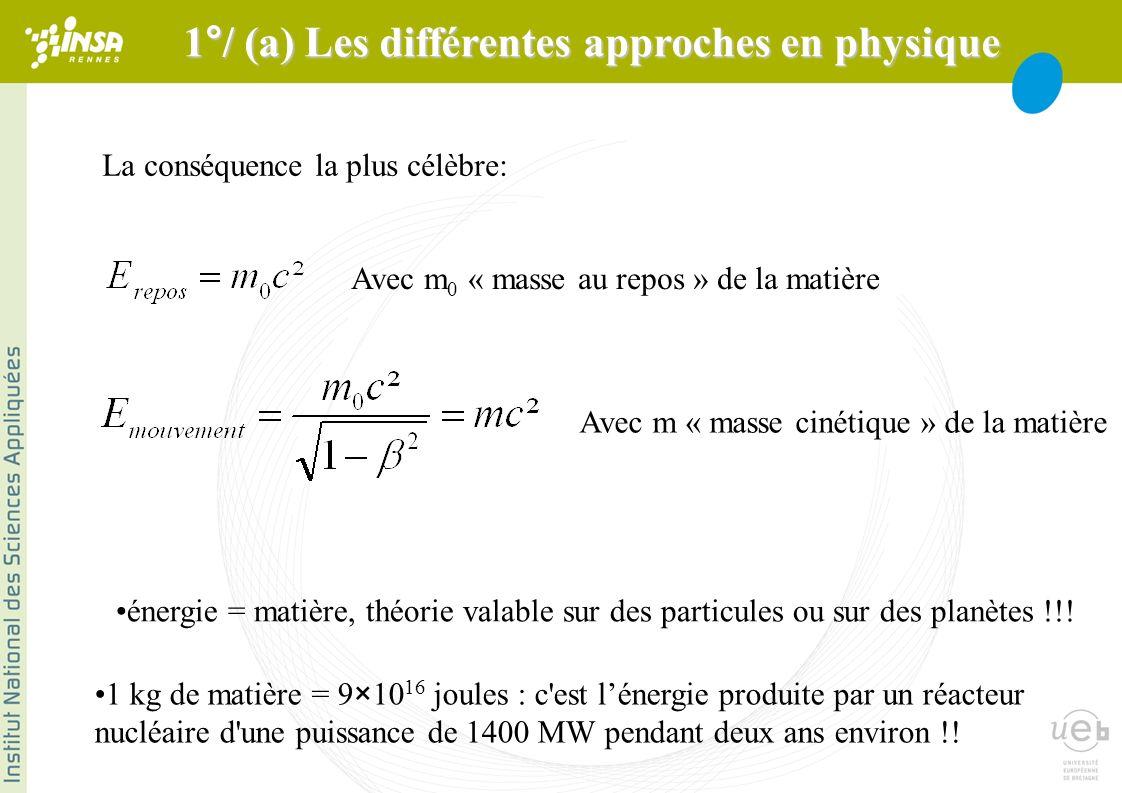 La conséquence la plus célèbre: Avec m 0 « masse au repos » de la matière Avec m « masse cinétique » de la matière énergie = matière, théorie valable sur des particules ou sur des planètes !!.