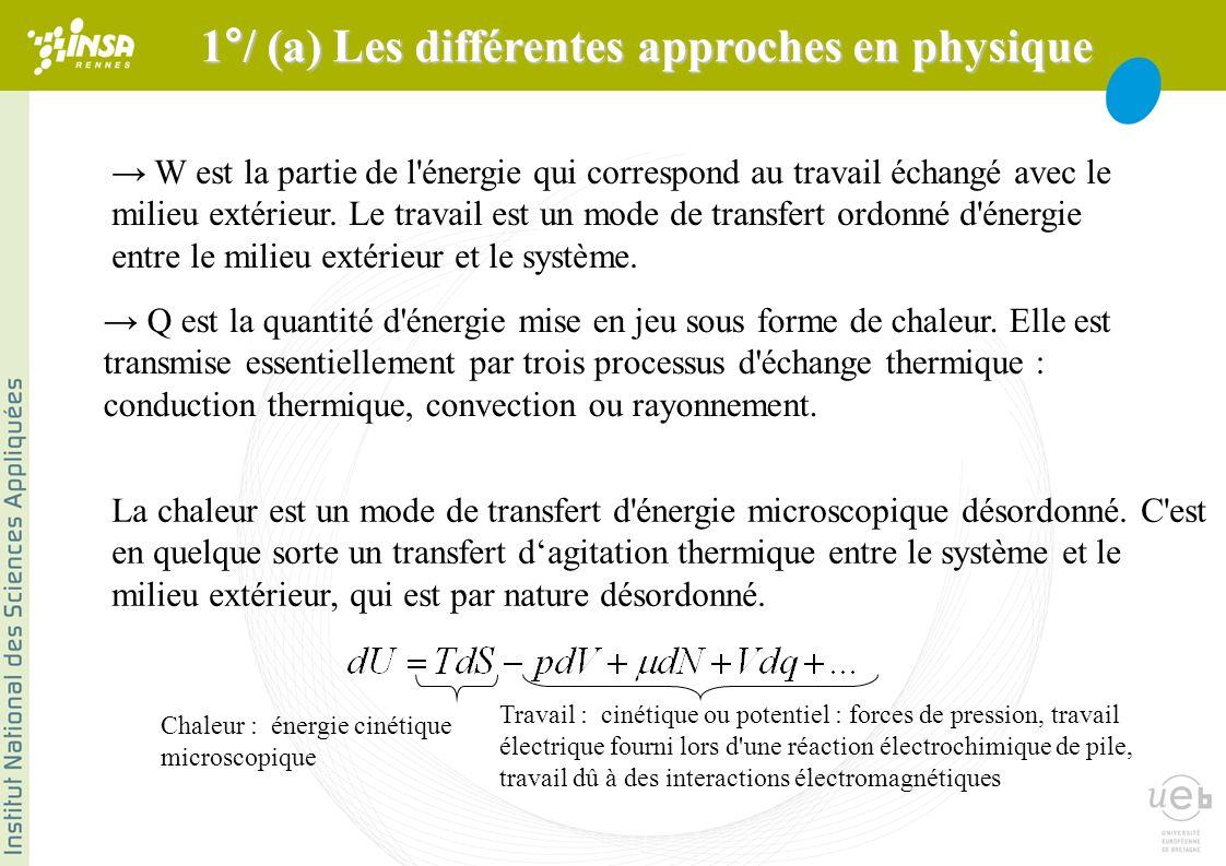 W est la partie de l énergie qui correspond au travail échangé avec le milieu extérieur.