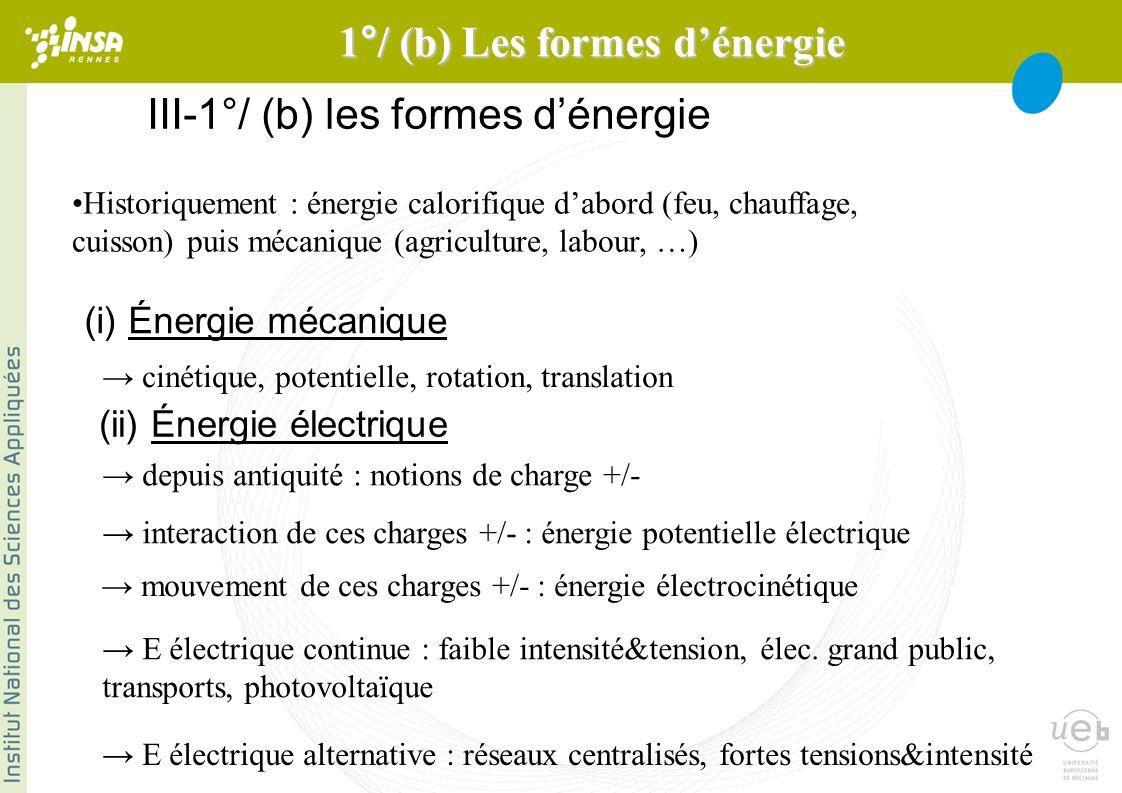III-1°/ (b) les formes dénergie Historiquement : énergie calorifique dabord (feu, chauffage, cuisson) puis mécanique (agriculture, labour, …) (i) Énergie mécanique cinétique, potentielle, rotation, translation depuis antiquité : notions de charge +/- interaction de ces charges +/- : énergie potentielle électrique mouvement de ces charges +/- : énergie électrocinétique E électrique continue : faible intensité&tension, élec.