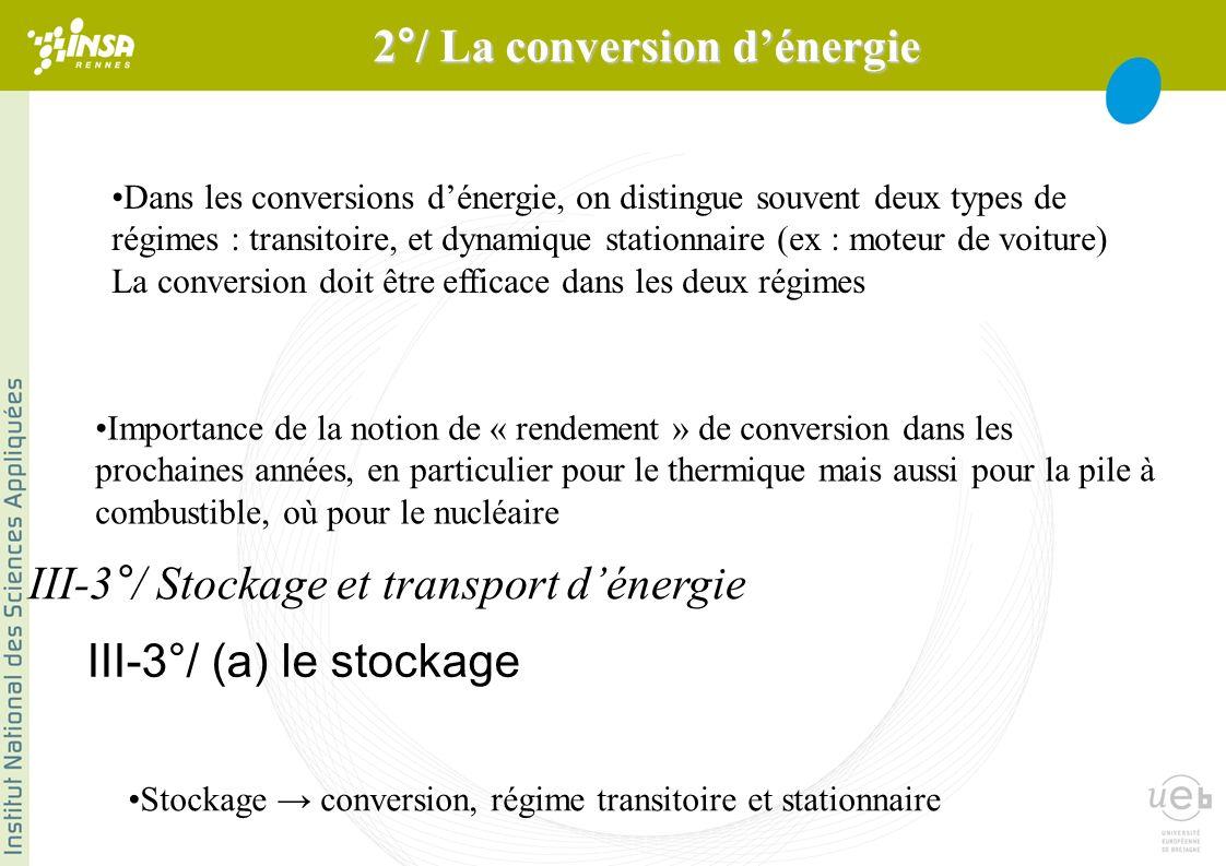 Dans les conversions dénergie, on distingue souvent deux types de régimes : transitoire, et dynamique stationnaire (ex : moteur de voiture) La conversion doit être efficace dans les deux régimes Importance de la notion de « rendement » de conversion dans les prochaines années, en particulier pour le thermique mais aussi pour la pile à combustible, où pour le nucléaire III-3°/ (a) le stockage Stockage conversion, régime transitoire et stationnaire 2°/ La conversion dénergie III-3°/ Stockage et transport dénergie