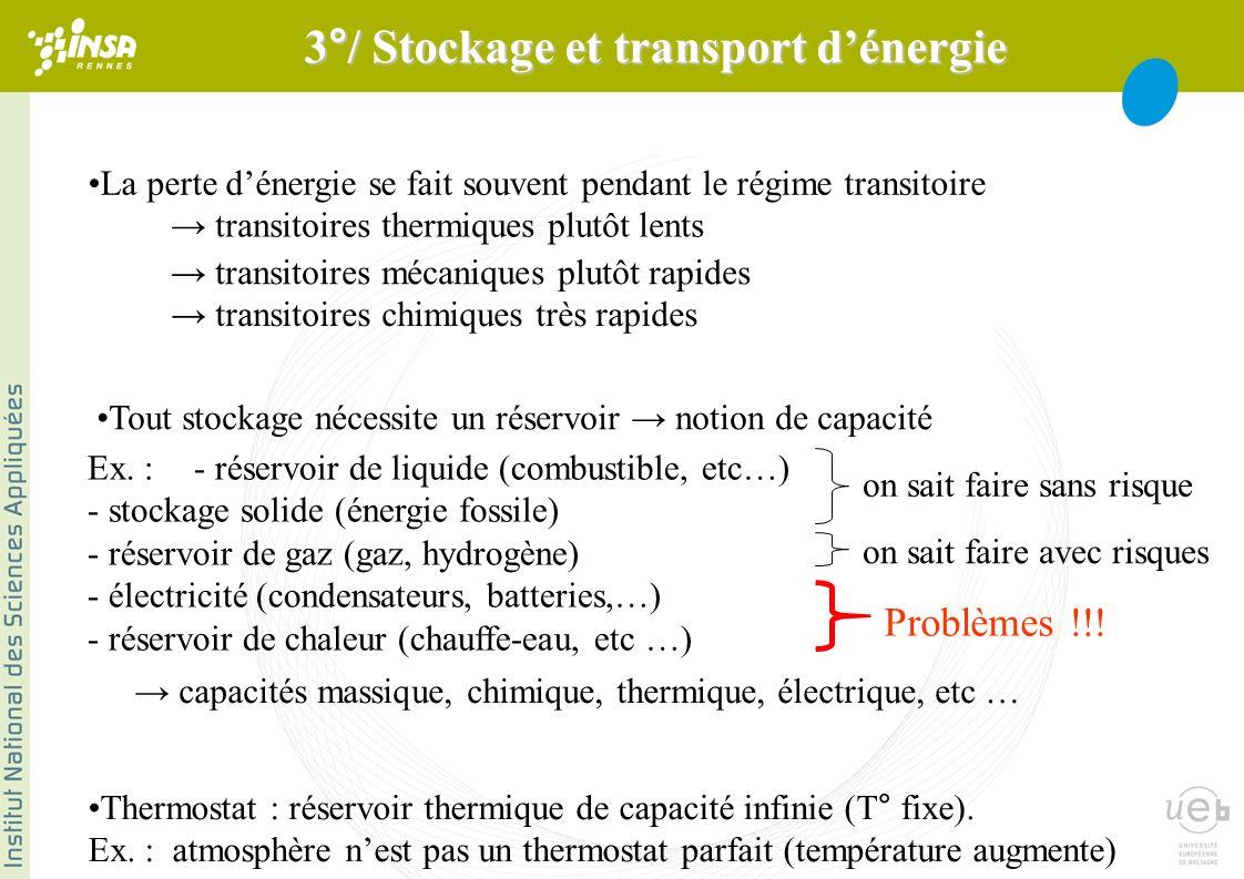 La perte dénergie se fait souvent pendant le régime transitoire transitoires thermiques plutôt lents transitoires mécaniques plutôt rapides transitoires chimiques très rapides Tout stockage nécessite un réservoir notion de capacité Ex.