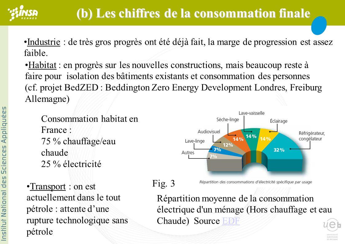 29 pays de lOCDE + Russie : 5500 Mtep/an Reste du monde : 4600 Mtep/an 15 % de la population mondiale consomme 55% des ressources !!.