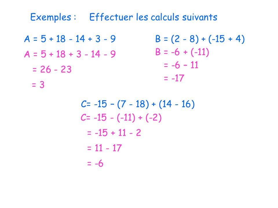 Exemples :Effectuer les calculs suivants B = (2 - 8) + (-15 + 4)A = 5 + 18 - 14 + 3 - 9 A = 5 + 18 + 3 - 14 - 9 = 26 - 23 = 3 B = -6 + (-11) = -6 – 11