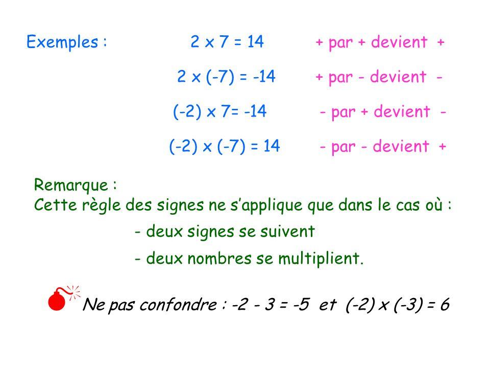 Exemples : 2 x 7 = 14 + par + devient + 2 x (-7) = -14+ par - devient - (-2) x 7= -14- par + devient - (-2) x (-7) = 14- par - devient + Remarque : Ce