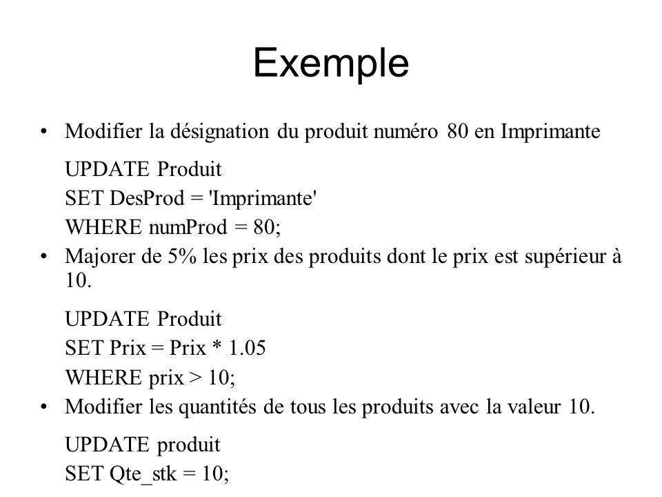 Exemple Modifier la désignation du produit numéro 80 en Imprimante UPDATE Produit SET DesProd = 'Imprimante' WHERE numProd = 80; Majorer de 5% les pri