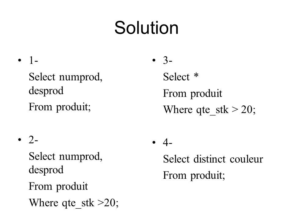 Solution 1- Select numprod, desprod From produit; 2- Select numprod, desprod From produit Where qte_stk >20; 3- Select * From produit Where qte_stk >