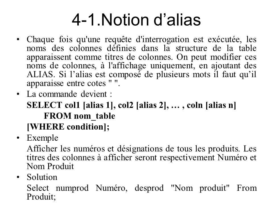 4-1.Notion dalias Chaque fois qu'une requête d'interrogation est exécutée, les noms des colonnes définies dans la structure de la table apparaissent c