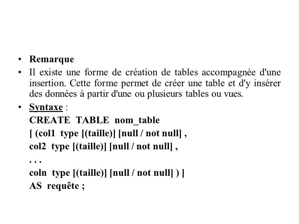 Remarque Il existe une forme de création de tables accompagnée d'une insertion. Cette forme permet de créer une table et d'y insérer des données à par