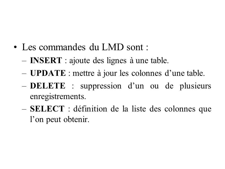 Les commandes du LMD sont : –INSERT : ajoute des lignes à une table. –UPDATE : mettre à jour les colonnes dune table. –DELETE : suppression dun ou de