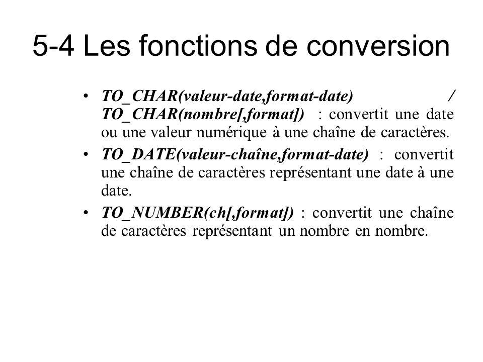 5-4 Les fonctions de conversion TO_CHAR(valeur-date,format-date) / TO_CHAR(nombre[,format]) : convertit une date ou une valeur numérique à une chaîne