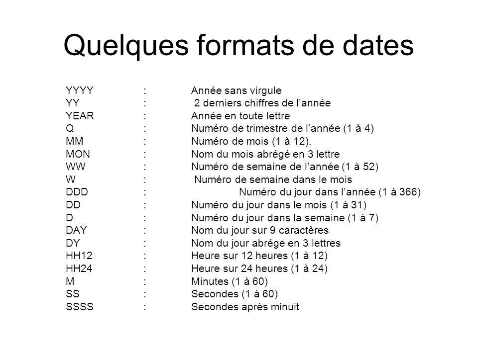 Quelques formats de dates YYYY:Année sans virgule YY: 2 derniers chiffres de lannée YEAR:Année en toute lettre Q:Numéro de trimestre de lannée (1 à 4)