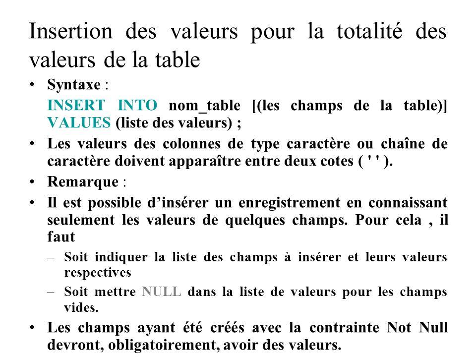 Insertion des valeurs pour la totalité des valeurs de la table Syntaxe : INSERT INTO nom_table [(les champs de la table)] VALUES (liste des valeurs) ;