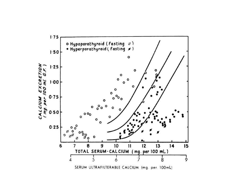 Hypocalcémie autosomique dominante Hypocalcémie précoce, symptomatique ou asymptomatique Concentration sérique de PTH normale, inappropriée Calciurie normale ou élevée Magnésémie basse
