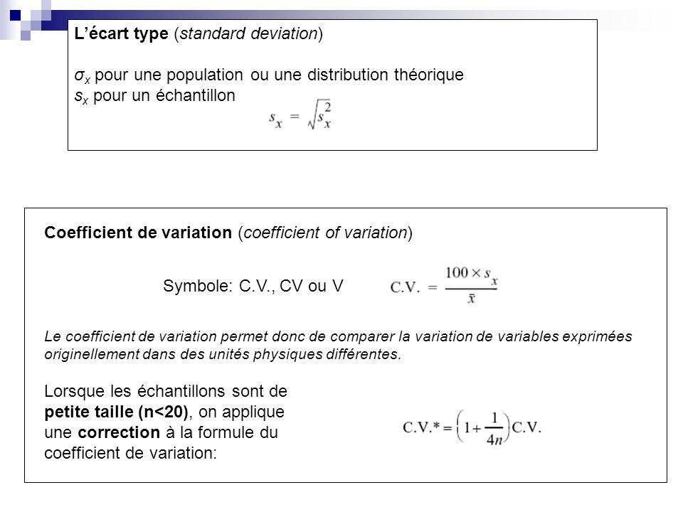 Lécart type (standard deviation) σ x pour une population ou une distribution théorique s x pour un échantillon Coefficient de variation (coefficient o