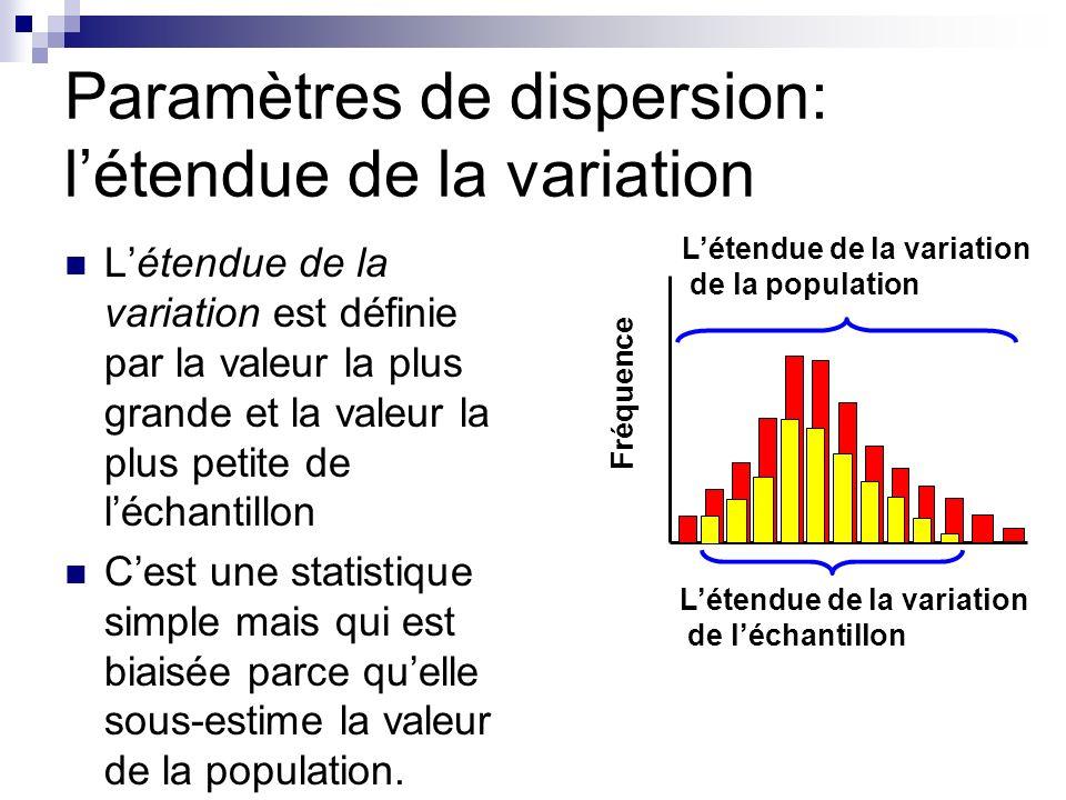 Paramètres de dispersion: létendue de la variation Létendue de la variation est définie par la valeur la plus grande et la valeur la plus petite de lé