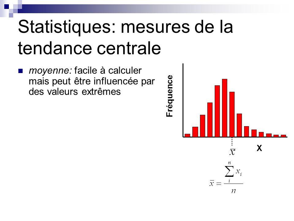 Statistiques: mesures de la tendance centrale moyenne: facile à calculer mais peut être influencée par des valeurs extrêmes X Fréquence