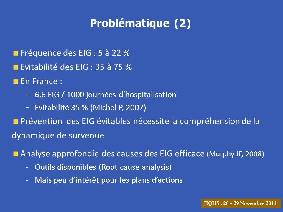 Discussion (4) 3- Généralisation de lutilisation de loutil Efficacité prouvée de loutil sur les deux scénarios analysés La généralisation nécessite : - Etude de la faisabilité et de lacceptabilité de loutil JIQHS : 28 – 29 Novembre 2011