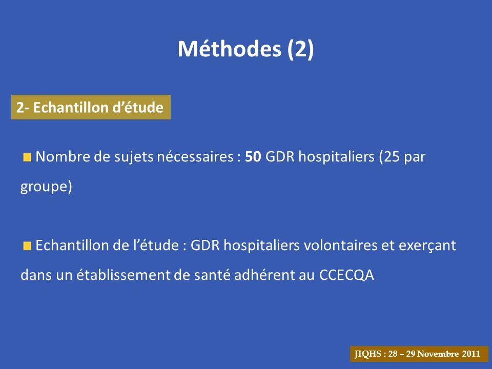 Méthodes (3) 3- Randomisation Randomisation aléatoire simple en deux groupes sur les critères suivants : - Formation initiale, - Formations diplômantes en qualité ou GDR hospitaliers - Ancienneté dans la fonction de gestionnaire de risques hospitaliers - Nombre dEIG analysés de façon approfondie durant les 12 derniers mois.
