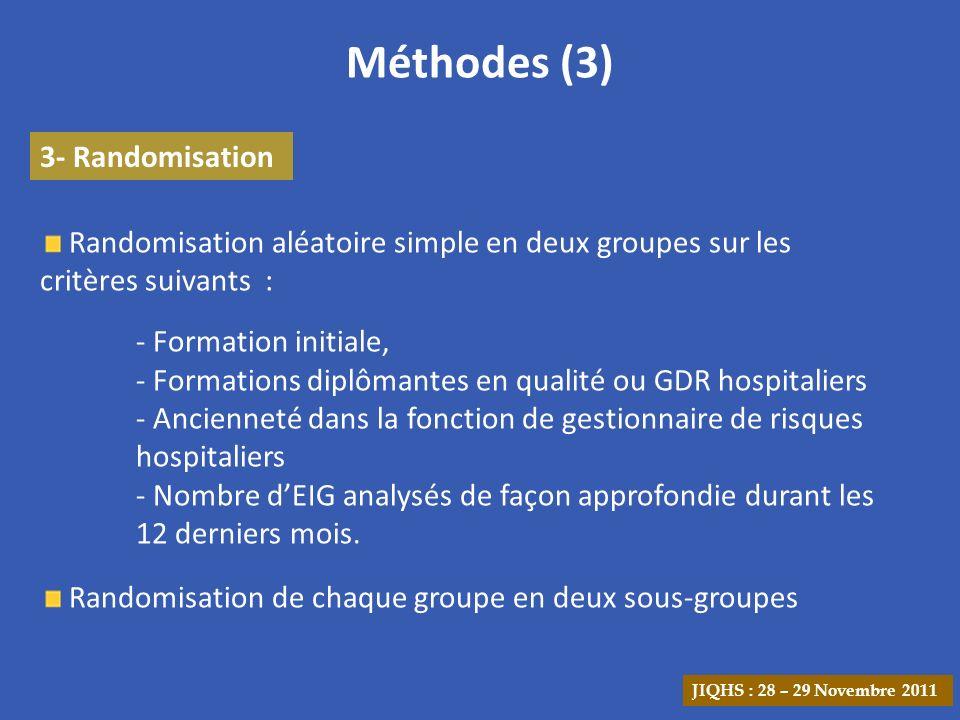 Méthodes (4) 4- Critère de jugement principal Nombre dactions proposées par les GDR hospitaliers identiques à des référentiels pré construits JIQHS : 28 – 29 Novembre 2011