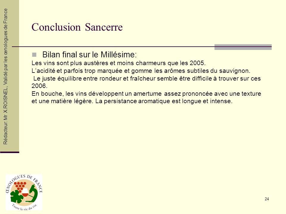 24 Conclusion Sancerre Bilan final sur le Millésime: Les vins sont plus austères et moins charmeurs que les 2005. Lacidité et parfois trop marquée et