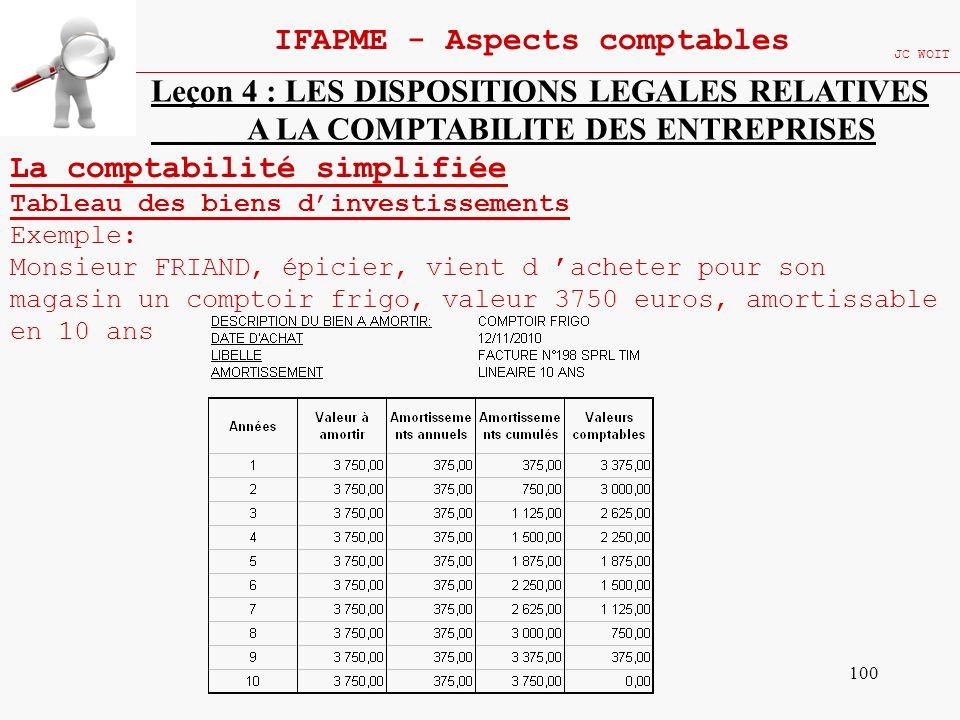 100 IFAPME - Aspects comptables JC WOIT Leçon 4 : LES DISPOSITIONS LEGALES RELATIVES A LA COMPTABILITE DES ENTREPRISES La comptabilité simplifiée Tabl