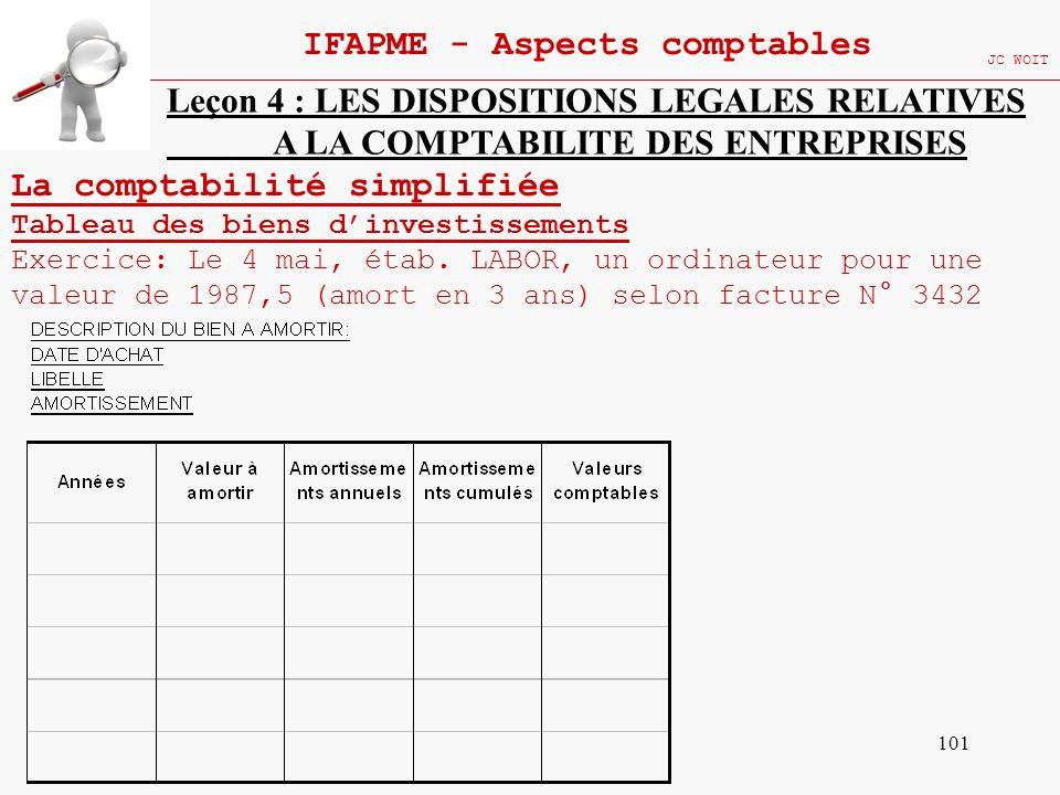 101 IFAPME - Aspects comptables JC WOIT Leçon 4 : LES DISPOSITIONS LEGALES RELATIVES A LA COMPTABILITE DES ENTREPRISES La comptabilité simplifiée Tabl