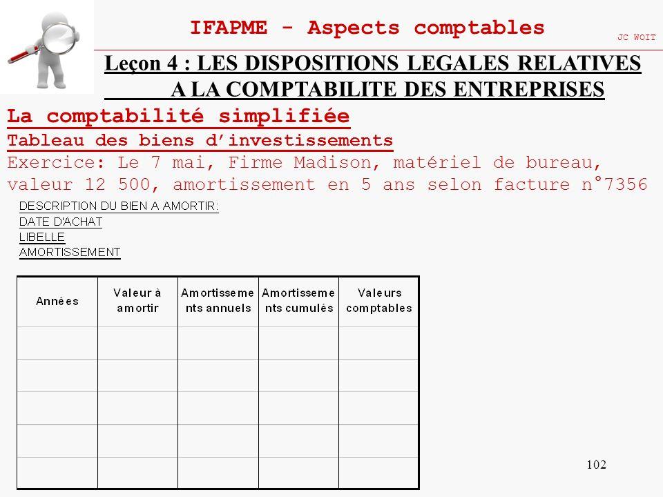 102 IFAPME - Aspects comptables JC WOIT Leçon 4 : LES DISPOSITIONS LEGALES RELATIVES A LA COMPTABILITE DES ENTREPRISES La comptabilité simplifiée Tabl