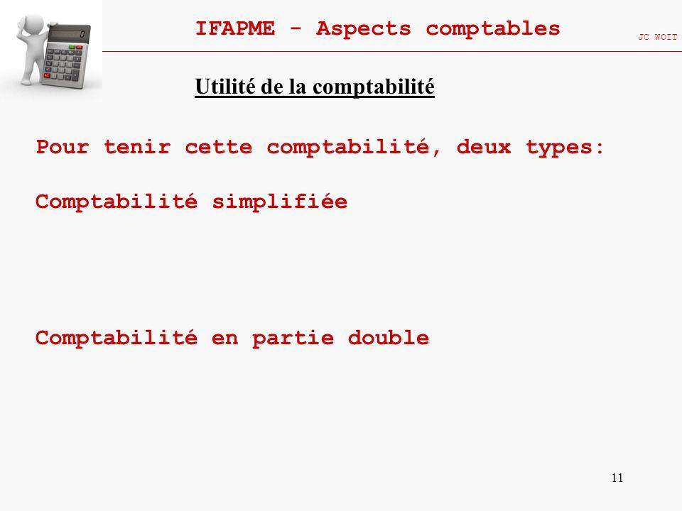 11 IFAPME - Aspects comptables JC WOIT Pour tenir cette comptabilité, deux types: Comptabilité simplifiée Comptabilité en partie double Utilité de la