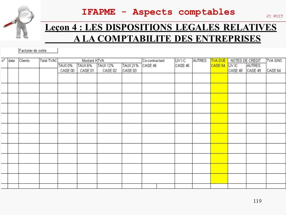 119 IFAPME - Aspects comptables JC WOIT Leçon 4 : LES DISPOSITIONS LEGALES RELATIVES A LA COMPTABILITE DES ENTREPRISES