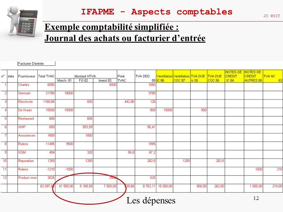 12 IFAPME - Aspects comptables JC WOIT Exemple comptabilité simplifiée : Journal des achats ou facturier dentrée Les dépenses