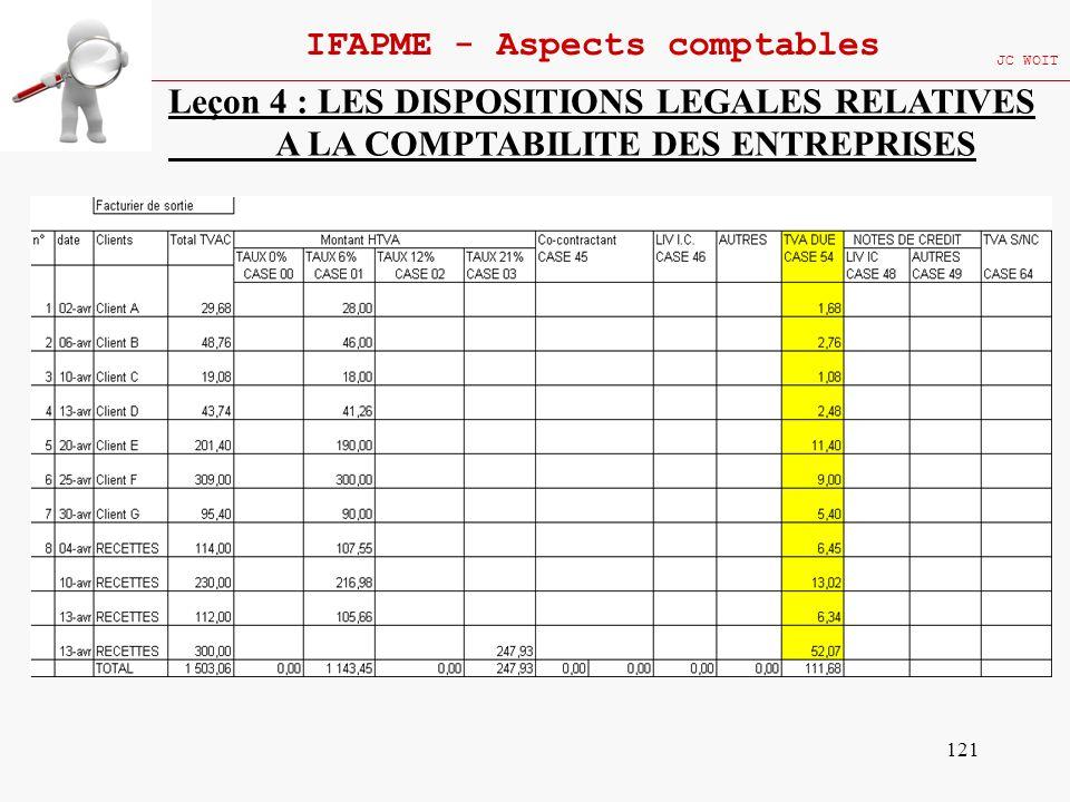 121 IFAPME - Aspects comptables JC WOIT Leçon 4 : LES DISPOSITIONS LEGALES RELATIVES A LA COMPTABILITE DES ENTREPRISES
