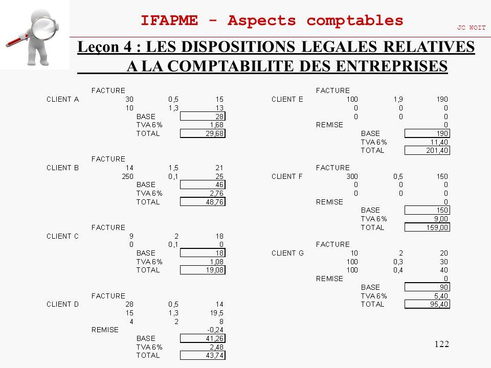 122 IFAPME - Aspects comptables JC WOIT Leçon 4 : LES DISPOSITIONS LEGALES RELATIVES A LA COMPTABILITE DES ENTREPRISES