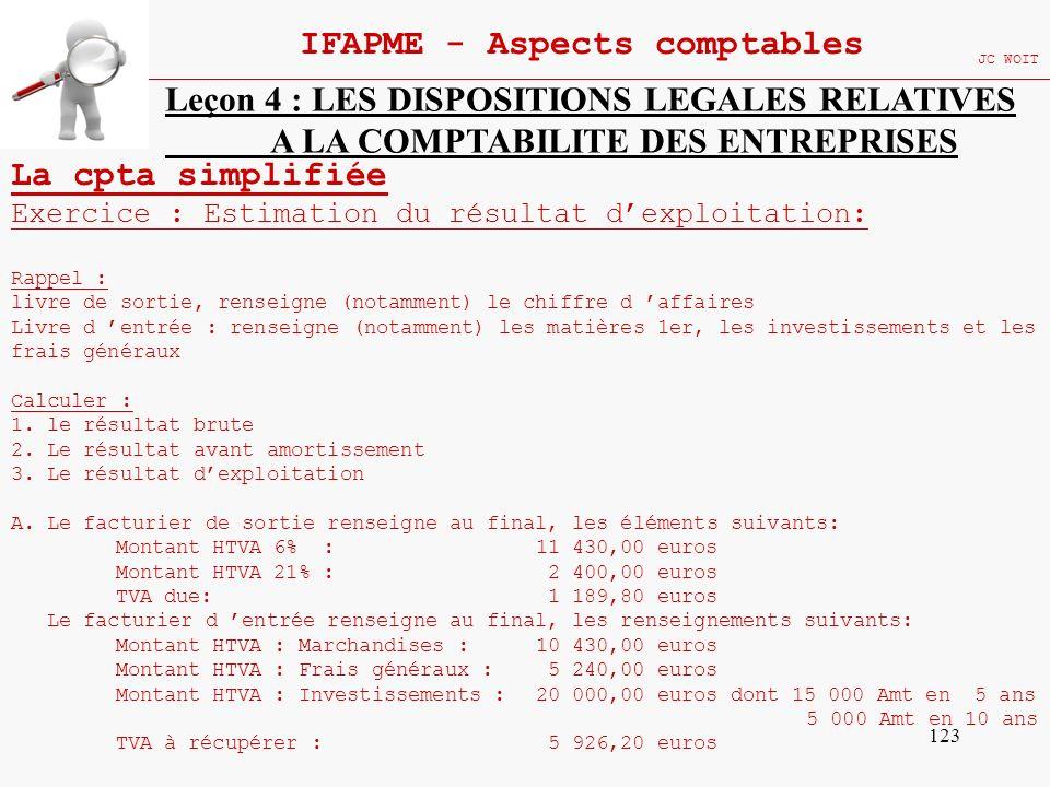 123 IFAPME - Aspects comptables JC WOIT Leçon 4 : LES DISPOSITIONS LEGALES RELATIVES A LA COMPTABILITE DES ENTREPRISES La cpta simplifiée Exercice : E