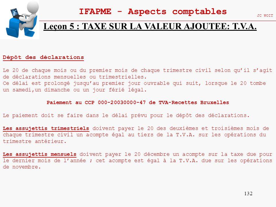132 IFAPME - Aspects comptables JC WOIT Leçon 5 : TAXE SUR LA VALEUR AJOUTEE: T.V.A. Dépôt des déclarations Le 20 de chaque mois ou du premier mois de