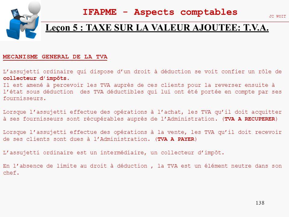 138 IFAPME - Aspects comptables JC WOIT Leçon 5 : TAXE SUR LA VALEUR AJOUTEE: T.V.A. MECANISME GENERAL DE LA TVA Lassujetti ordinaire qui dispose dun