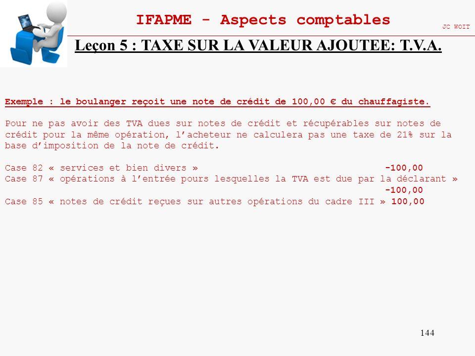 144 IFAPME - Aspects comptables JC WOIT Leçon 5 : TAXE SUR LA VALEUR AJOUTEE: T.V.A. Exemple : le boulanger reçoit une note de crédit de 100,00 du cha