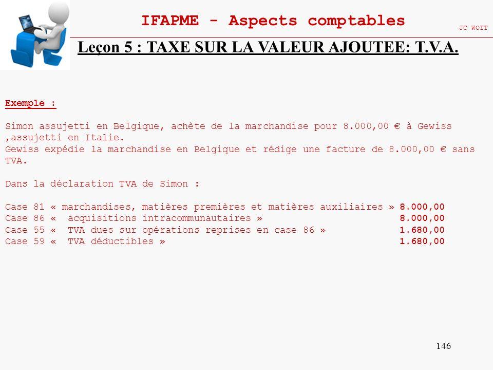 146 IFAPME - Aspects comptables JC WOIT Leçon 5 : TAXE SUR LA VALEUR AJOUTEE: T.V.A. Exemple : Simon assujetti en Belgique, achète de la marchandise p