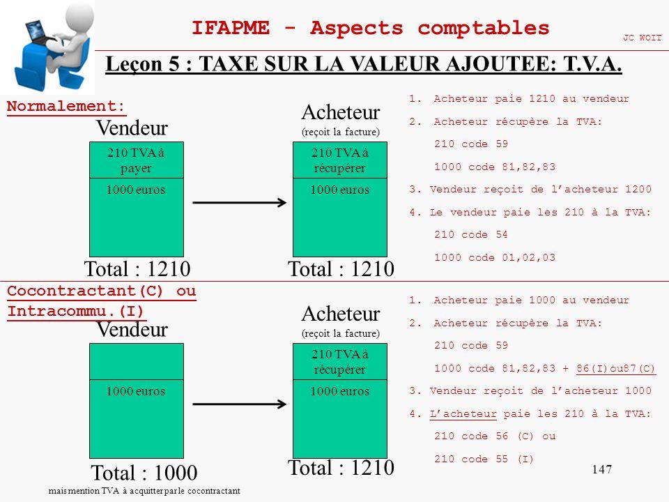 147 IFAPME - Aspects comptables JC WOIT Leçon 5 : TAXE SUR LA VALEUR AJOUTEE: T.V.A. Normalement: 1000 euros 210 TVA à payer Total : 1210 Vendeur 1000
