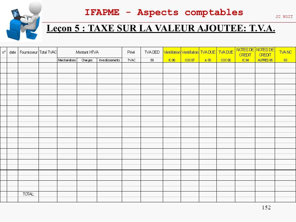 152 IFAPME - Aspects comptables JC WOIT Leçon 5 : TAXE SUR LA VALEUR AJOUTEE: T.V.A.