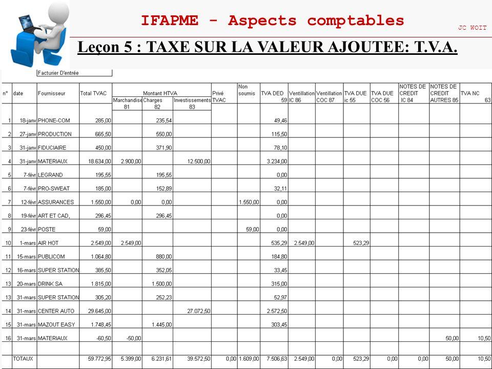 159 IFAPME - Aspects comptables JC WOIT Leçon 5 : TAXE SUR LA VALEUR AJOUTEE: T.V.A.