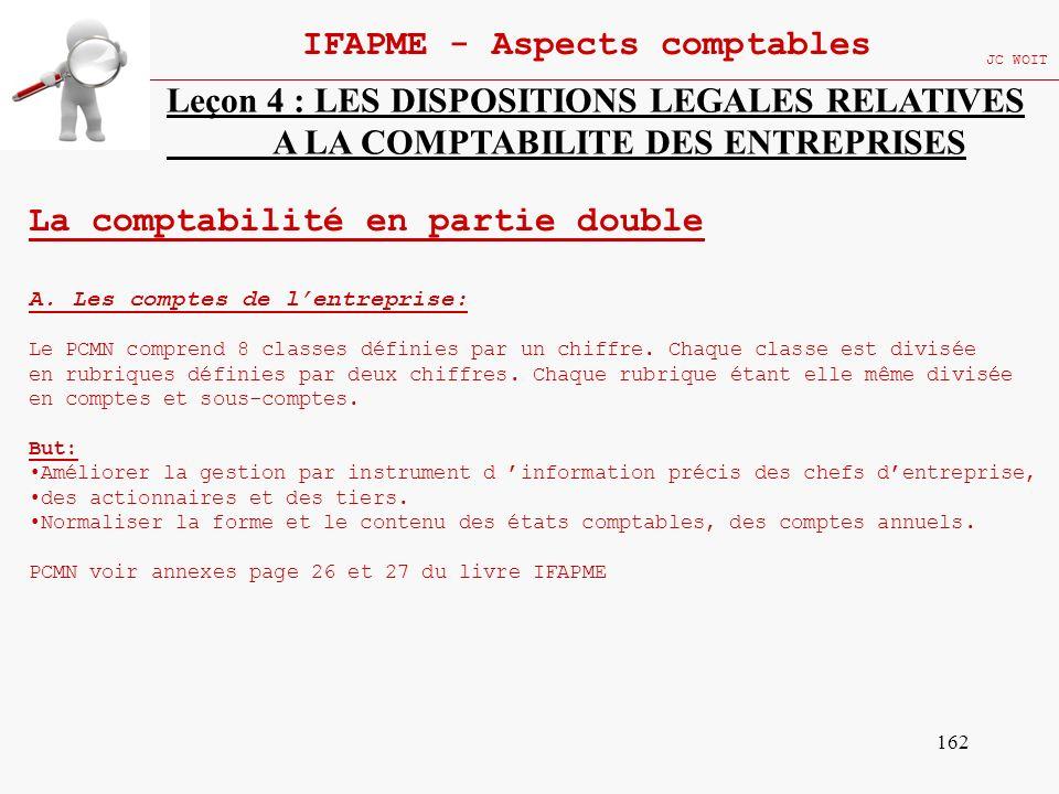 162 IFAPME - Aspects comptables JC WOIT Leçon 4 : LES DISPOSITIONS LEGALES RELATIVES A LA COMPTABILITE DES ENTREPRISES La comptabilité en partie doubl