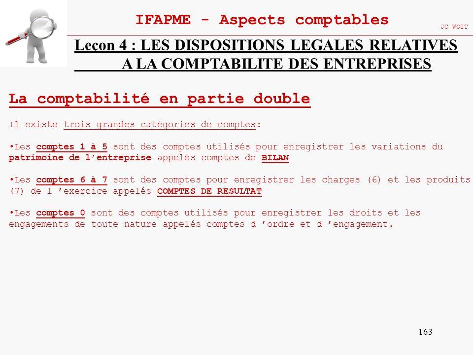 163 IFAPME - Aspects comptables JC WOIT Leçon 4 : LES DISPOSITIONS LEGALES RELATIVES A LA COMPTABILITE DES ENTREPRISES La comptabilité en partie doubl