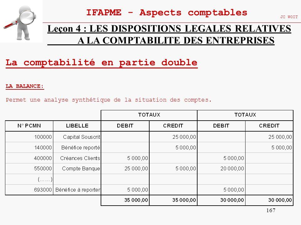 167 IFAPME - Aspects comptables JC WOIT Leçon 4 : LES DISPOSITIONS LEGALES RELATIVES A LA COMPTABILITE DES ENTREPRISES La comptabilité en partie doubl