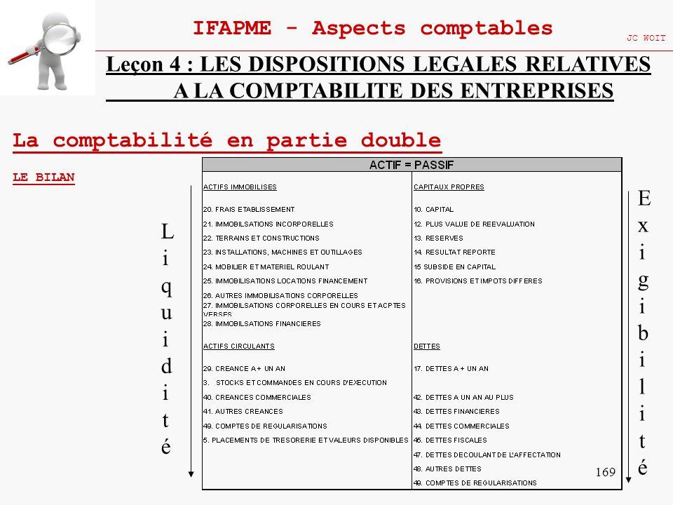 169 IFAPME - Aspects comptables JC WOIT Leçon 4 : LES DISPOSITIONS LEGALES RELATIVES A LA COMPTABILITE DES ENTREPRISES La comptabilité en partie doubl