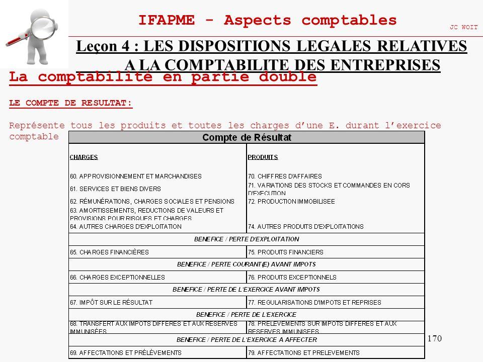 170 IFAPME - Aspects comptables JC WOIT Leçon 4 : LES DISPOSITIONS LEGALES RELATIVES A LA COMPTABILITE DES ENTREPRISES La comptabilité en partie doubl
