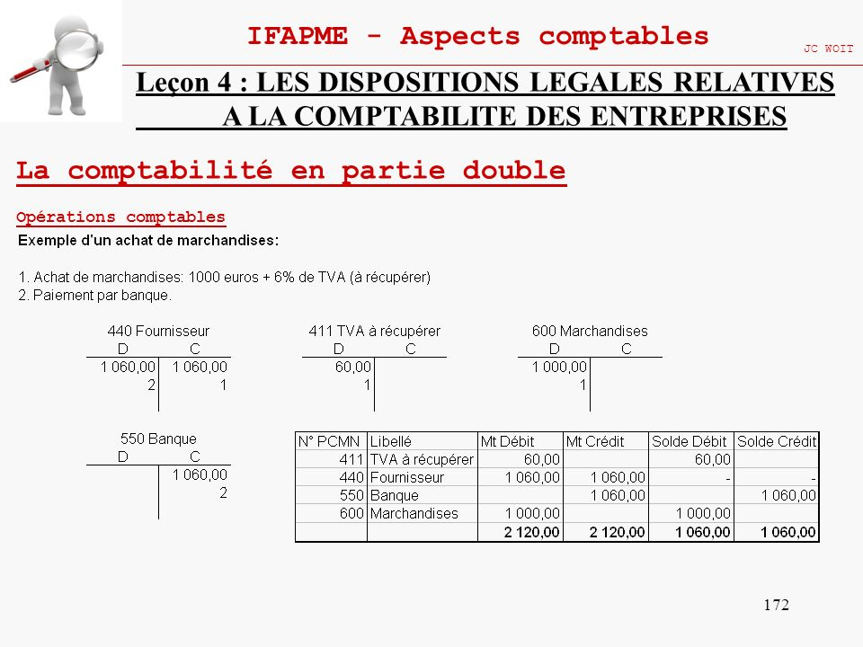 172 IFAPME - Aspects comptables JC WOIT Leçon 4 : LES DISPOSITIONS LEGALES RELATIVES A LA COMPTABILITE DES ENTREPRISES La comptabilité en partie doubl